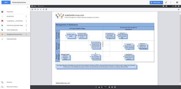 Flow diagram management AODocs