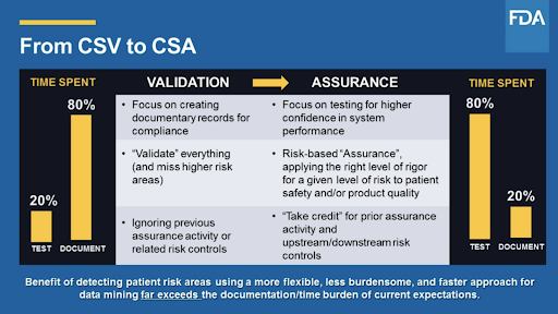 Moving from validation to assurance