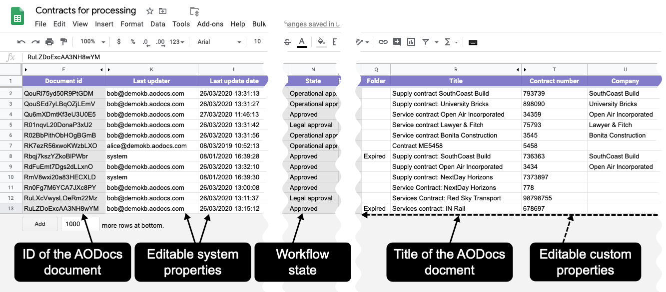 contracts for processing screen shot